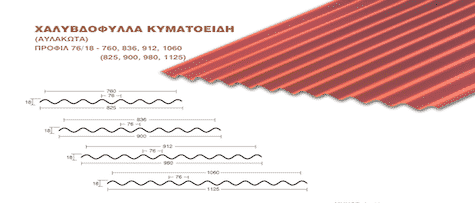 χαλυβδόφυλλα κυματοειδή - Λαμαρίνες επικάλυψης σκεπής και πλαγιοκάλυψης - Theoprofil.com
