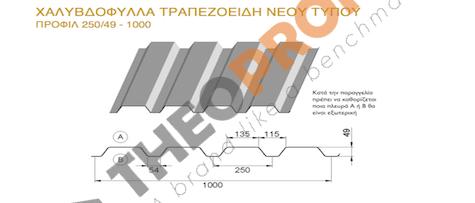Χαλυβδόφυλλα τραπεζοειδή νέου τύπου - Λαμαρίνες επικάλυψης σκεπής και πλαγιοκάλυψης - Theoprofil.com