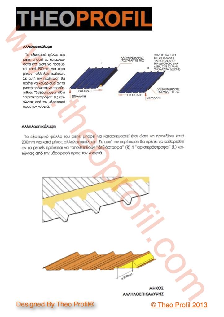 Πάνελ οροφής - Theoprofil.com